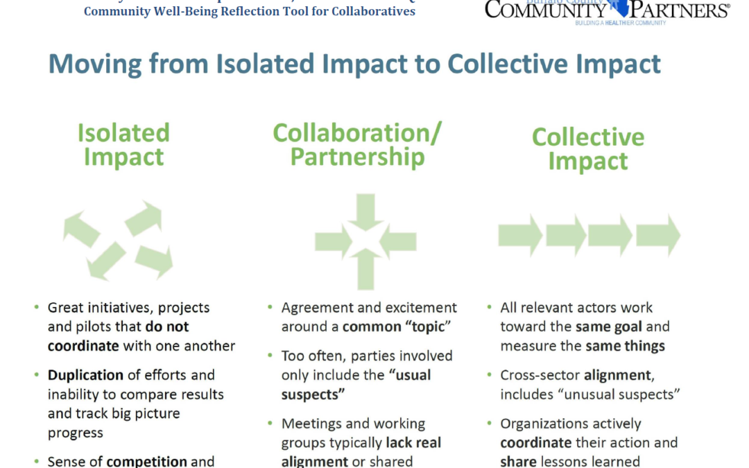 Collective Impact Model for Community Change